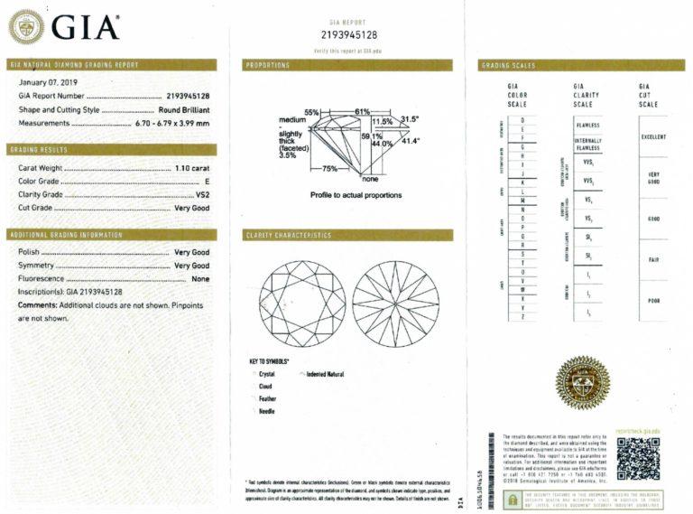 certificat diamant GIA